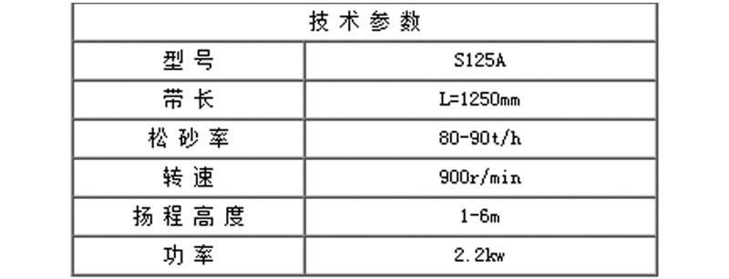 S125松砂机